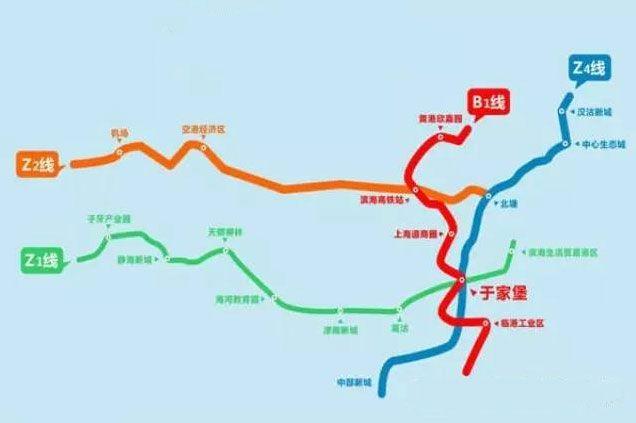 天津地铁z1线线路走向