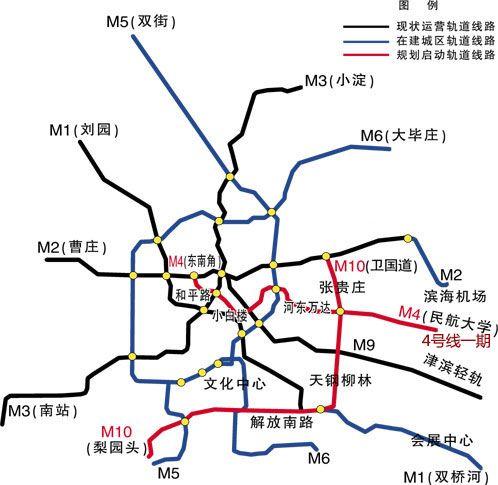 天津地铁4号线通车时间