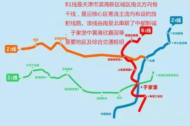 天津地铁B1线线路图图片