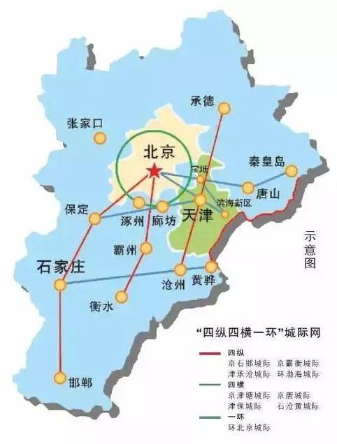 津承城际铁路前期工作