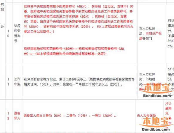 积分入户分值表_附天津市居住证积分指标及分值表