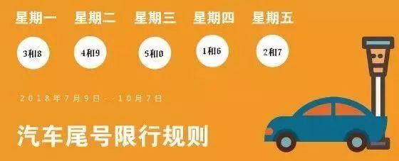 天津市外地车辆限行规定