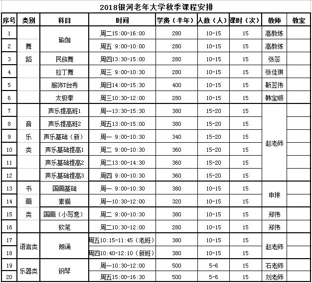2018天津市老年人大学报名流程(附操作指南)