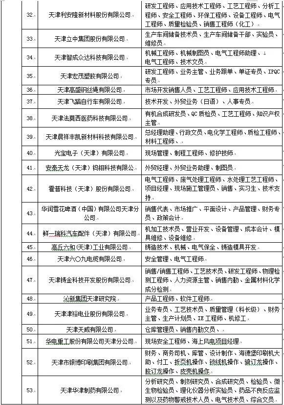天津市海河英才招聘会北宁专场(时间 地点 企业名单)