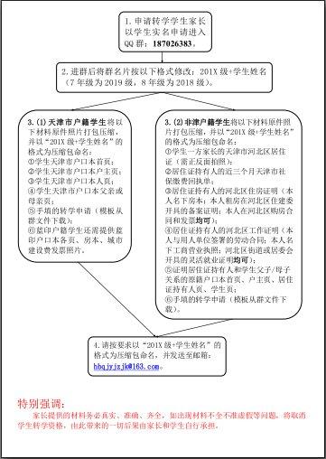 天津河北区疫情期间初中转学登记网上办理