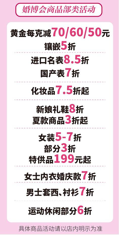 2020年天津樂賓百貨婚博會時間 活動概述