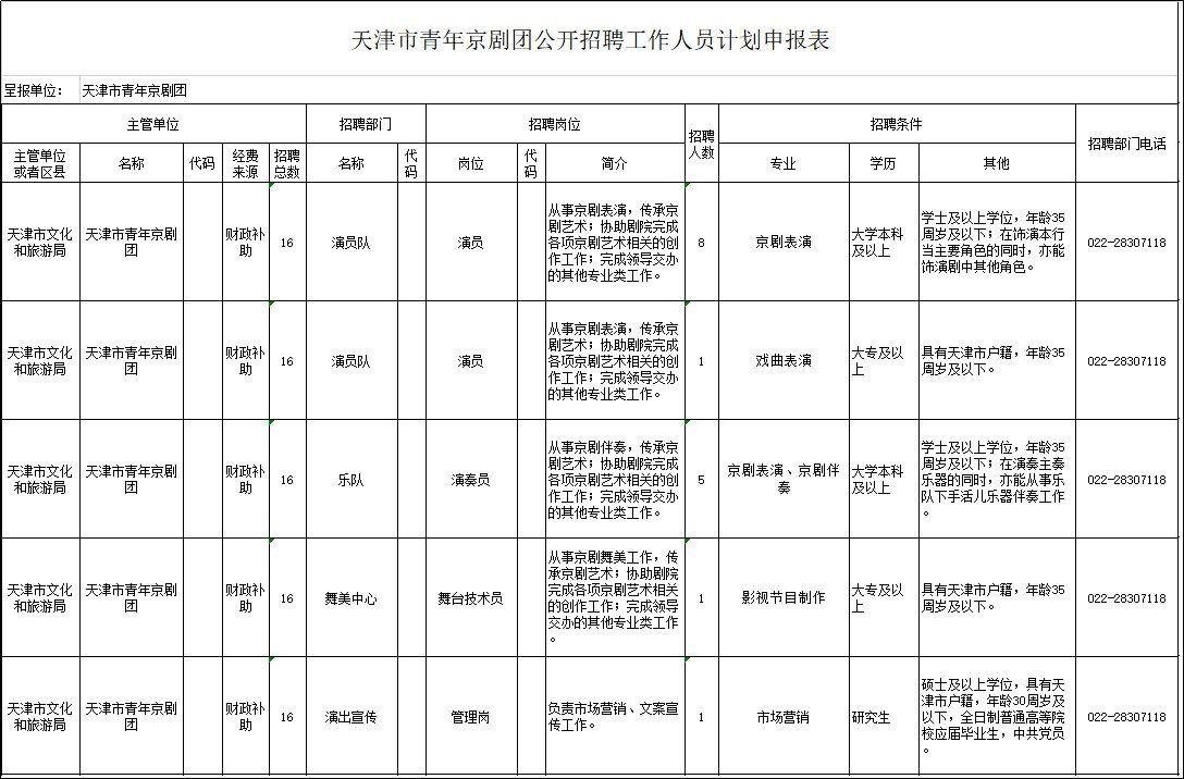 2020年天津市青年京剧团招聘公告 岗位要求详情(16人)