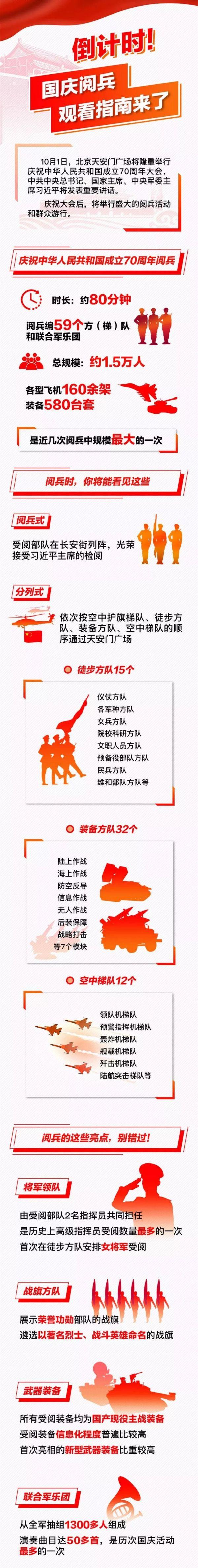 2019新中国成立70周年阅兵最新消息?