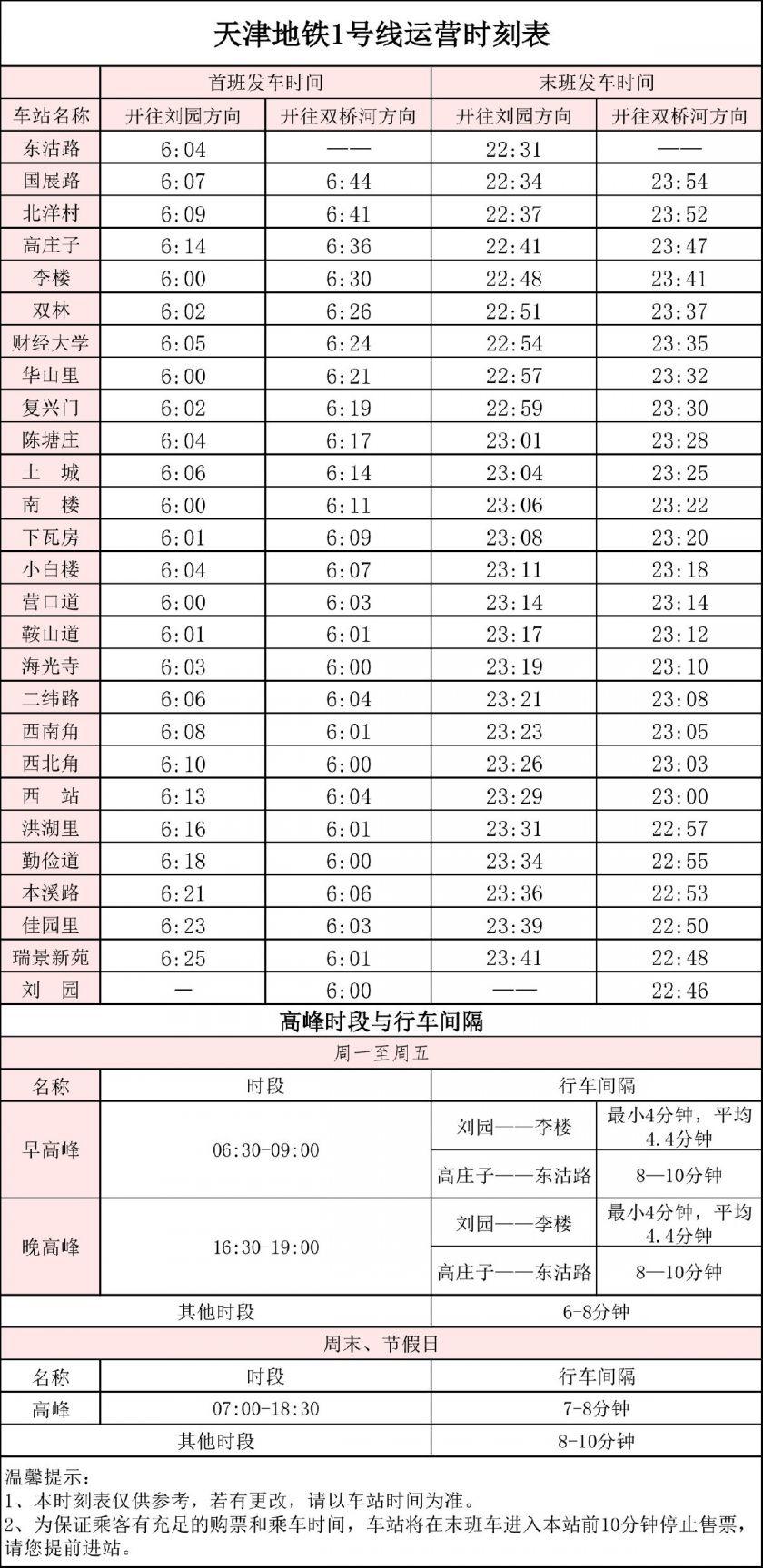 天津地铁logo_2020天津地铁首末班车运营时刻表- 天津本地宝