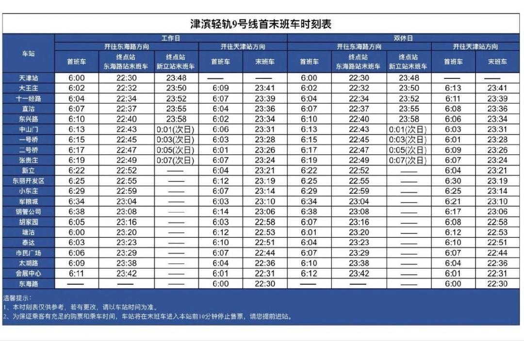 2020天津地铁首末班车运营时刻表