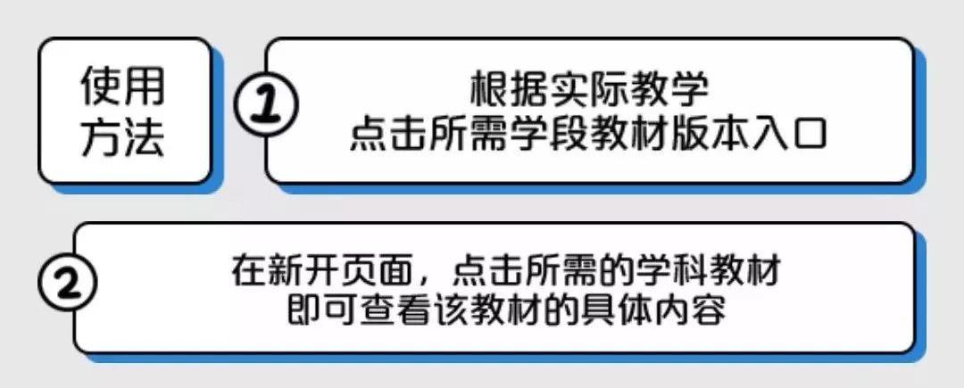 天津中小学电子版教材获取方式