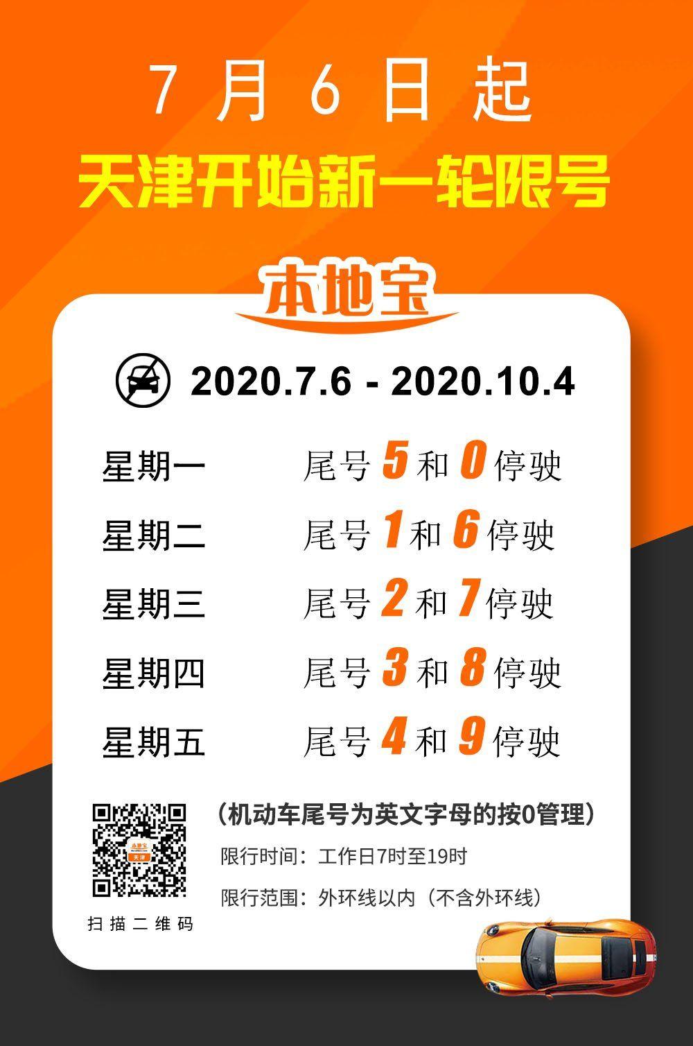 天津限号最新消息2020:天津限行尾号查询+限行时间表