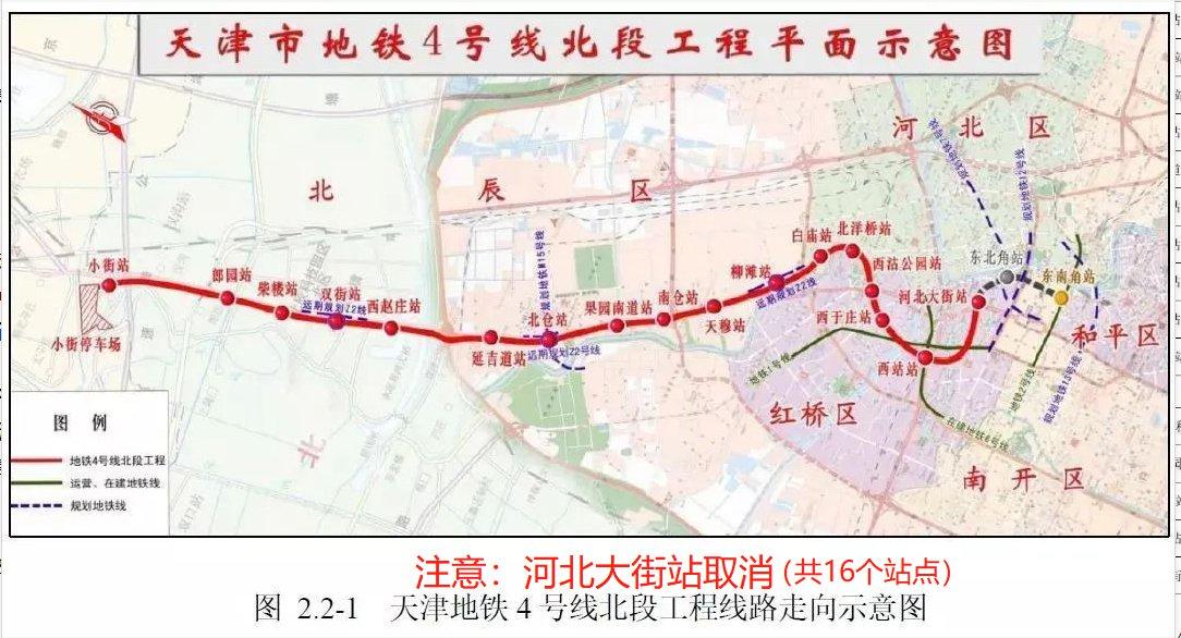 天津地铁4号线北段工程最新建设信息(持续更新)