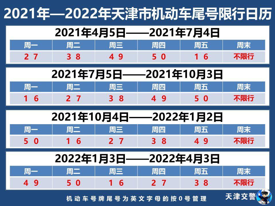 天津尾號限行規定(2021最新版)