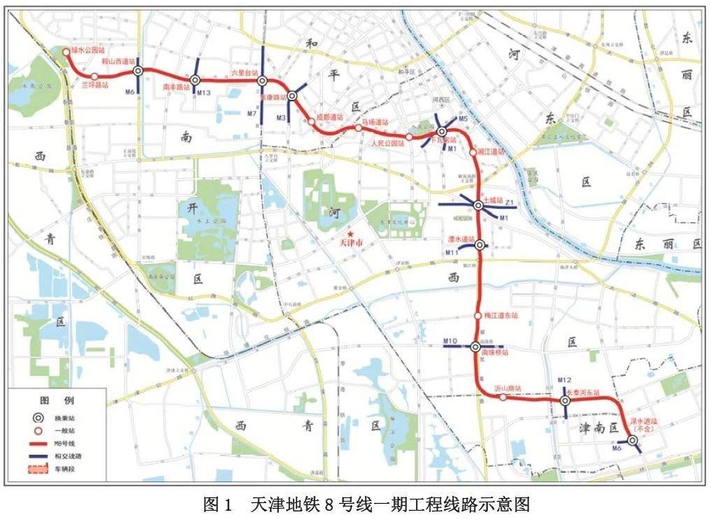 天津地鐵8號線建成通車時間