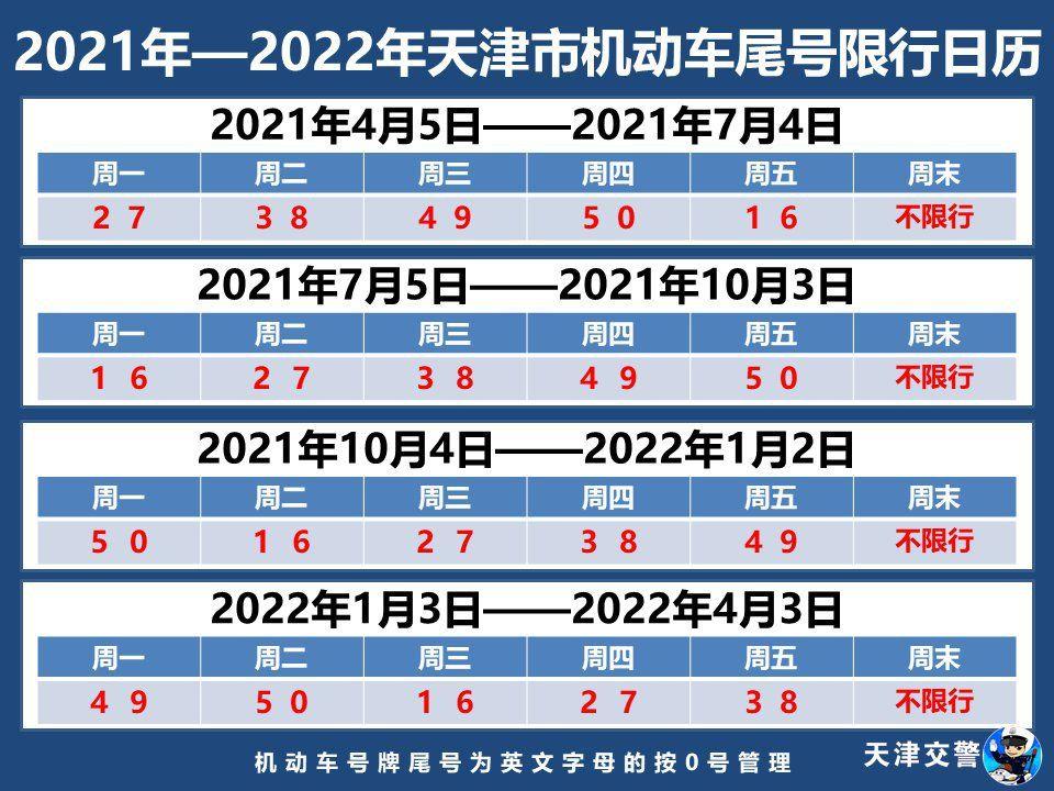 2021天津5月2号限行吗?限号吗?