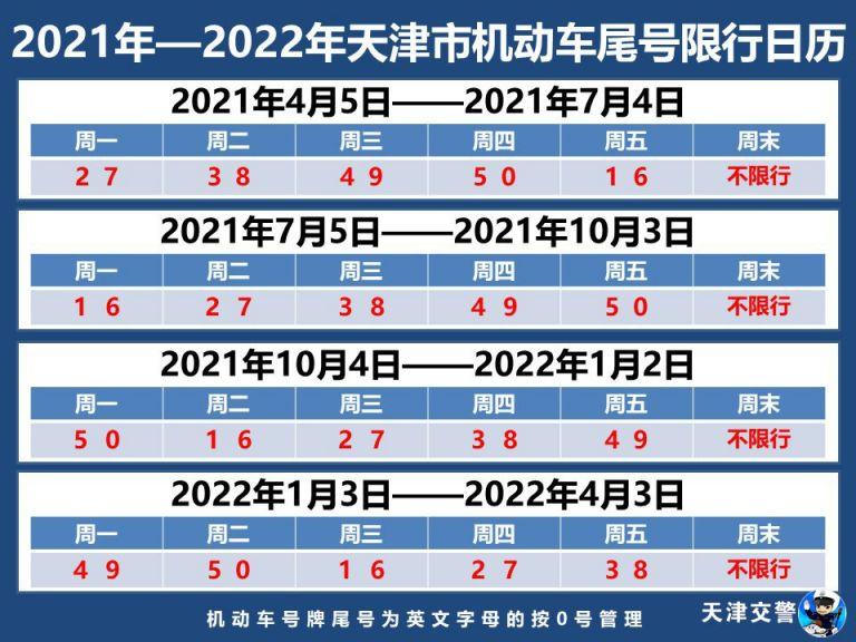 2021天津5月4日外地车限行吗?