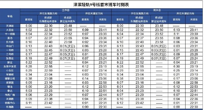 天津市地铁运营时间表