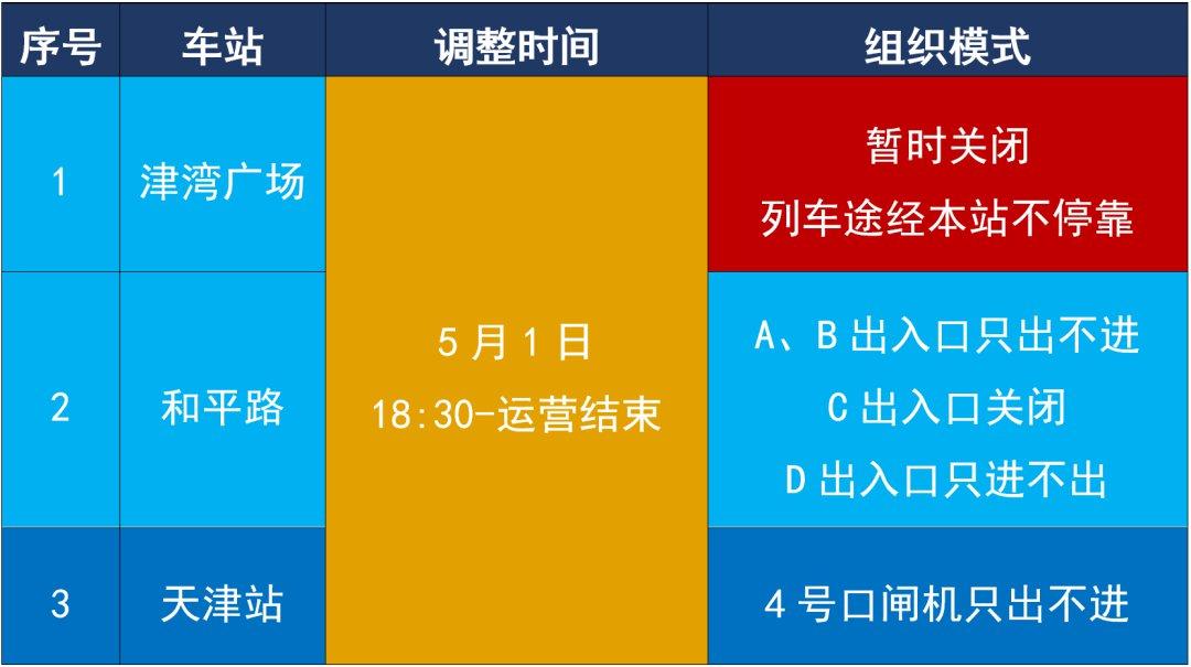 2021年5月1日天津地铁运营有调整吗?