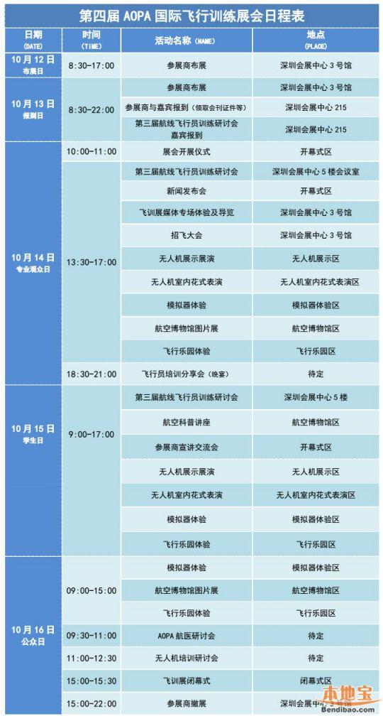 深圳aopa国际飞行训练展会时间及门票