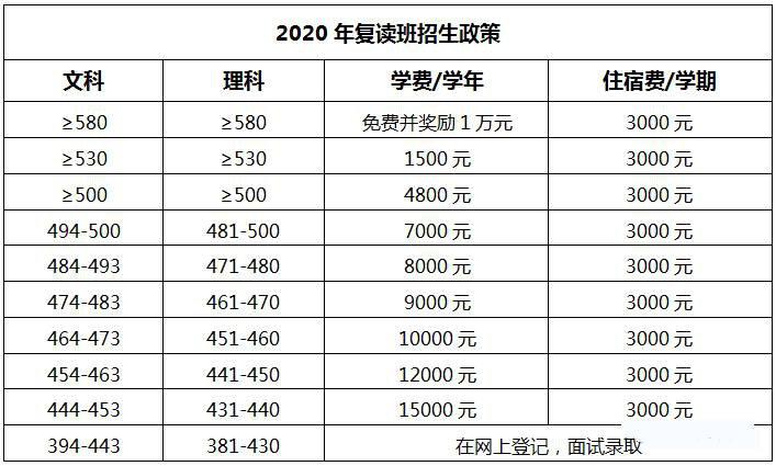 2020老虎机游戏:枫华国际双语学校高中部招生简章(分数线+学费+报名方式)