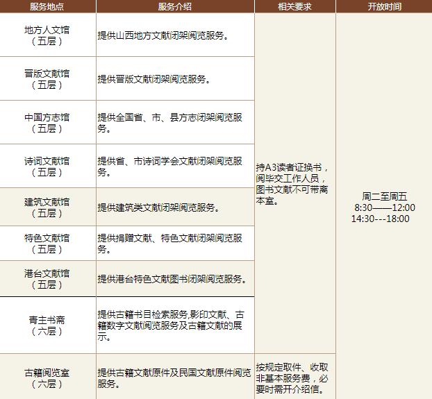 太原市图书馆开放时间(各分区时间不同)