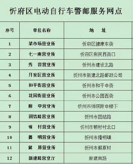 忻州电动自行车上牌办理地点在哪里