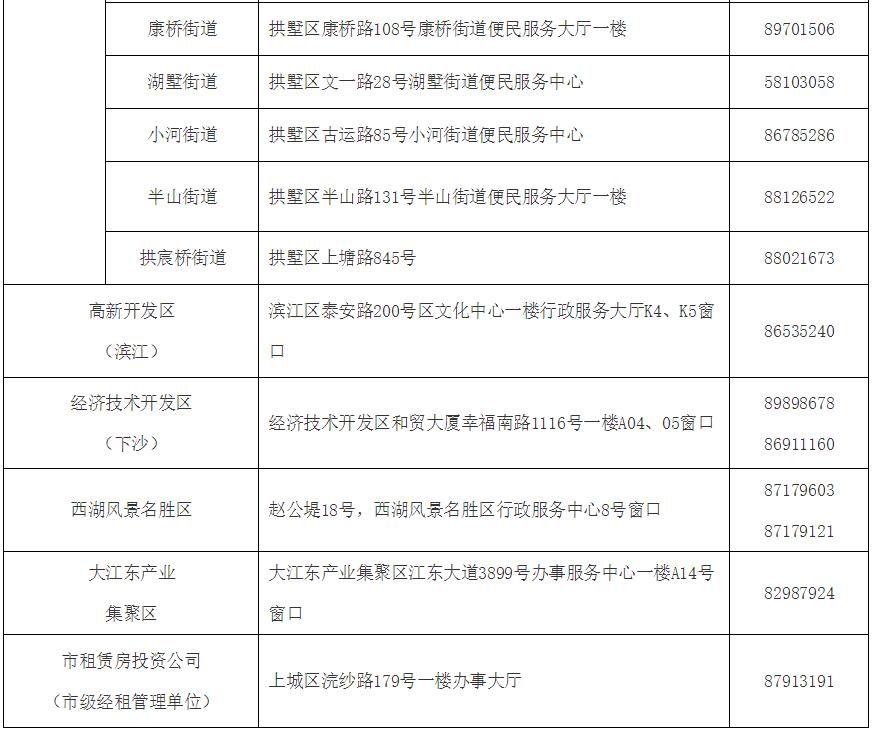 杭州市下城区社保局_杭州公租房咨询电话是多少- 本地宝