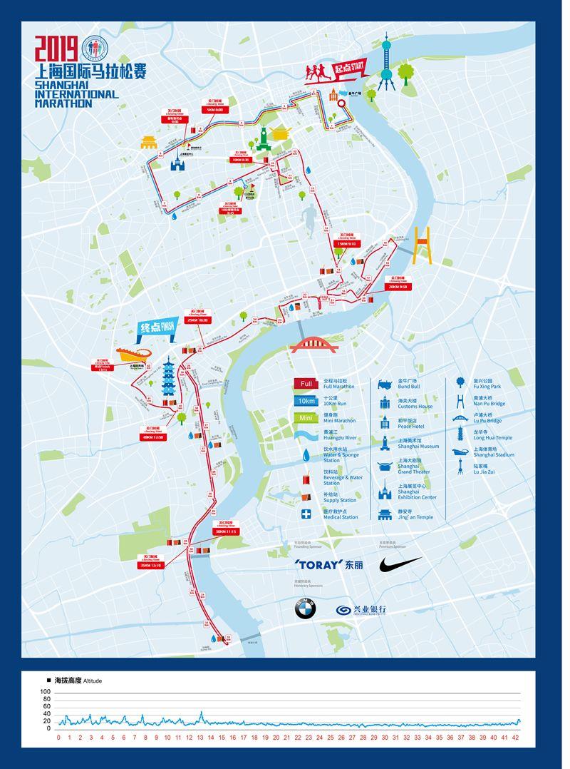 体育资讯_2019上海国际马拉松路线图一览- 上海本地宝