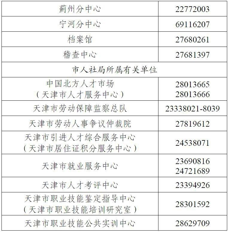 天津人力资源和社会保障局在哪图片