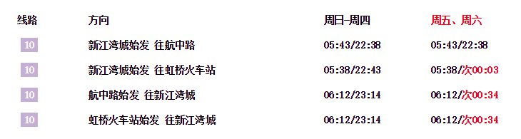 南京地铁首班车时间_上海地铁10号线换乘站点首末车时刻表- 本地宝