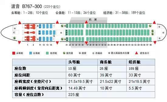 各种型号飞机座位分布图一览