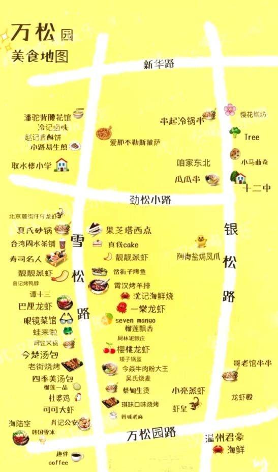 万松园美食地图(最新版)