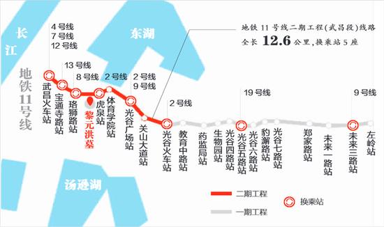 地铁11号线 制图 陈昌