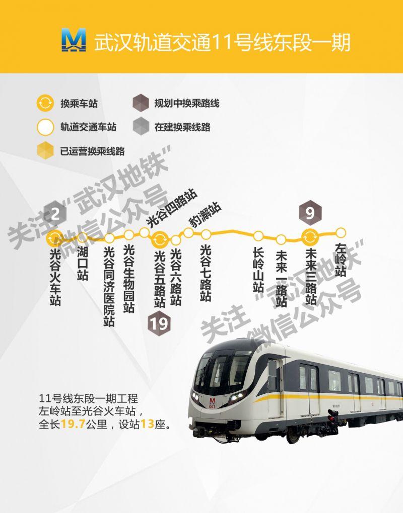武汉地铁11号线东段已开始试运行