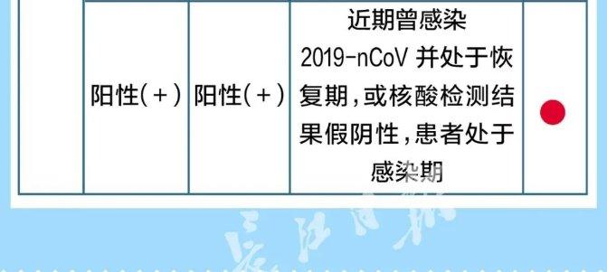 社会资讯_新冠病毒核酸检测结果怎么解读- 武汉本地宝