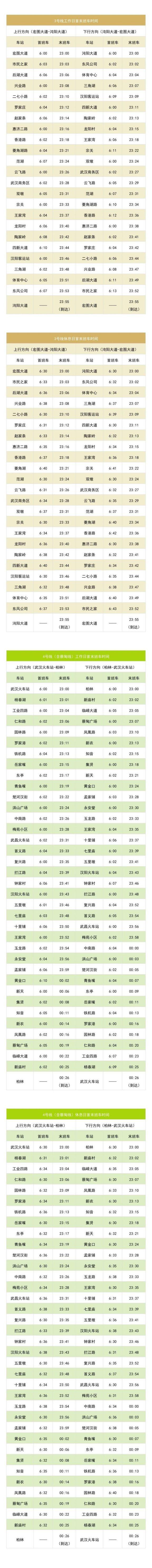 2021年武漢地鐵首末班車運營時間(最新)