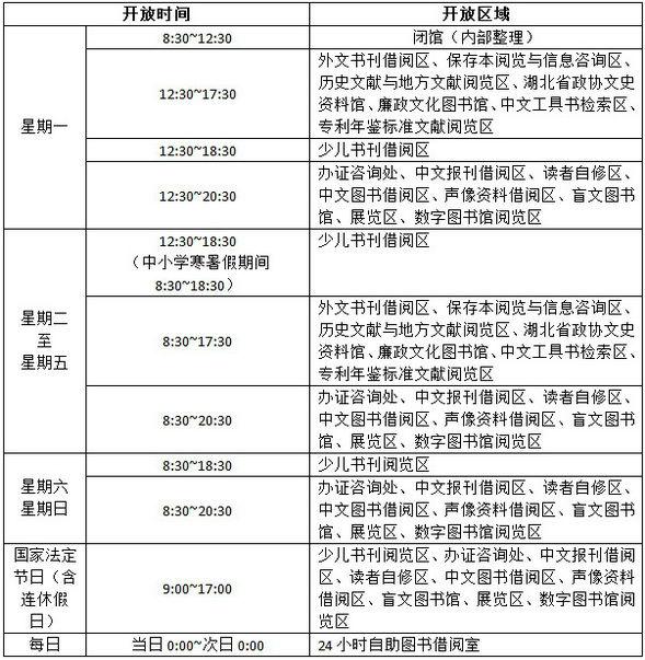 湖北省图书馆开放时间2019