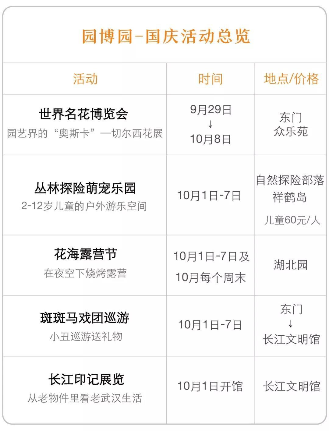 2019武汉重阳节景点活动合集(时间+活动内容)