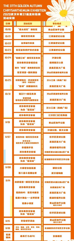 2020武汉菊花展展区分布一览表