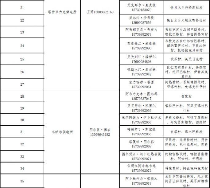 疏附县发布节约用电倡议书(附服务联系电话)