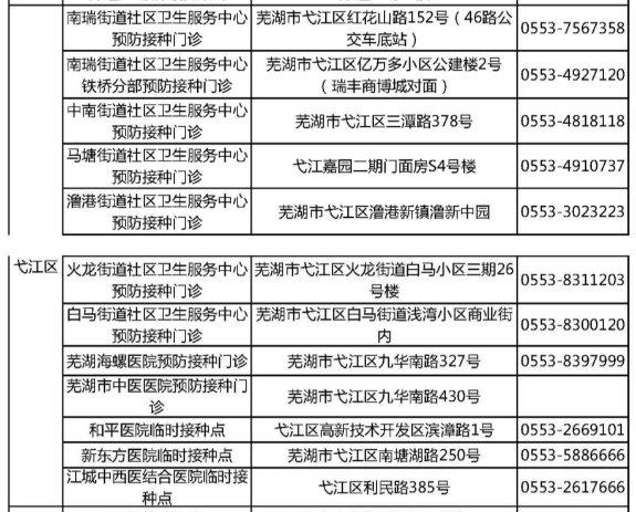 蕪湖弋江區新冠疫苗接種點最新消息(接種時間+到苗通知)
