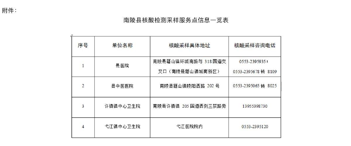 來(返)南陵人員疫情防控工作的通告(2021年第2號)