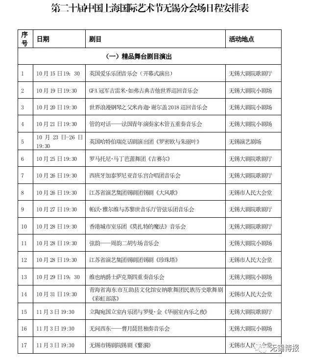 上海国际艺术节无锡分会场15日开幕 低价票更多了