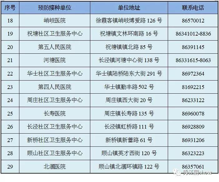 江阴接种疫苗地址、电话、范围