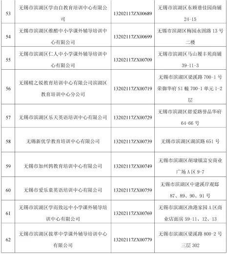 无锡滨湖区培训机构白名单(持续更新)