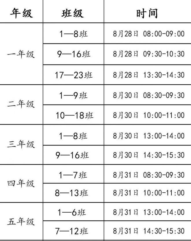 2020无锡省锡中实验学校第二小学开学通告(报到时间 开学准备)