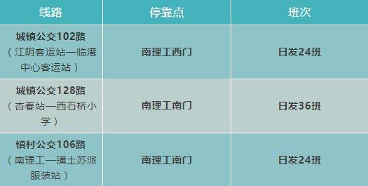 2020南理工江阴校区开学交通攻略