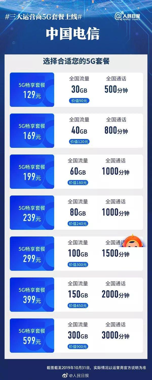 无锡5G商用启动仪式10月31日举行