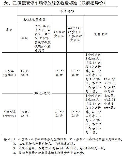7月15日起 江阴城区部分停车场收费标准调整